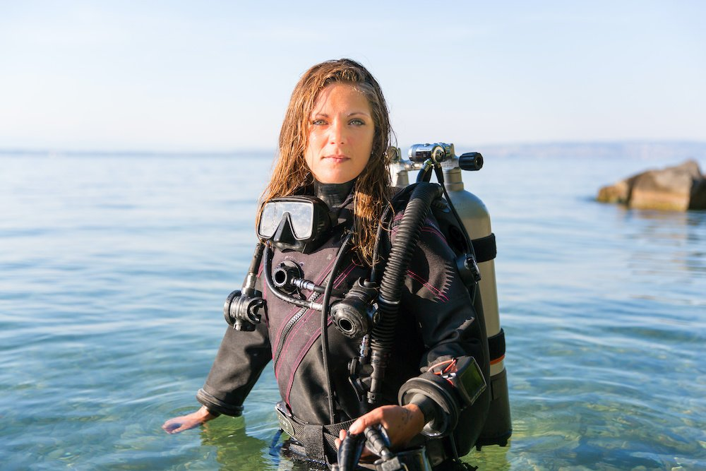 best women's drysuits